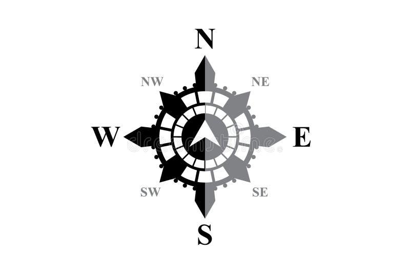 Svart kompass som isoleras på vit stock illustrationer