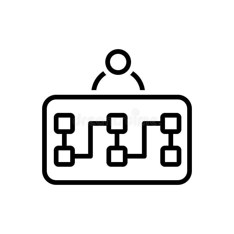 Svart linje symbol för att planera, plan och strategi vektor illustrationer