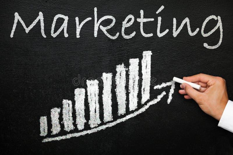 Svart tavla med handskriven marknadsföringstext Affärs- och framgångbegrepp royaltyfri bild