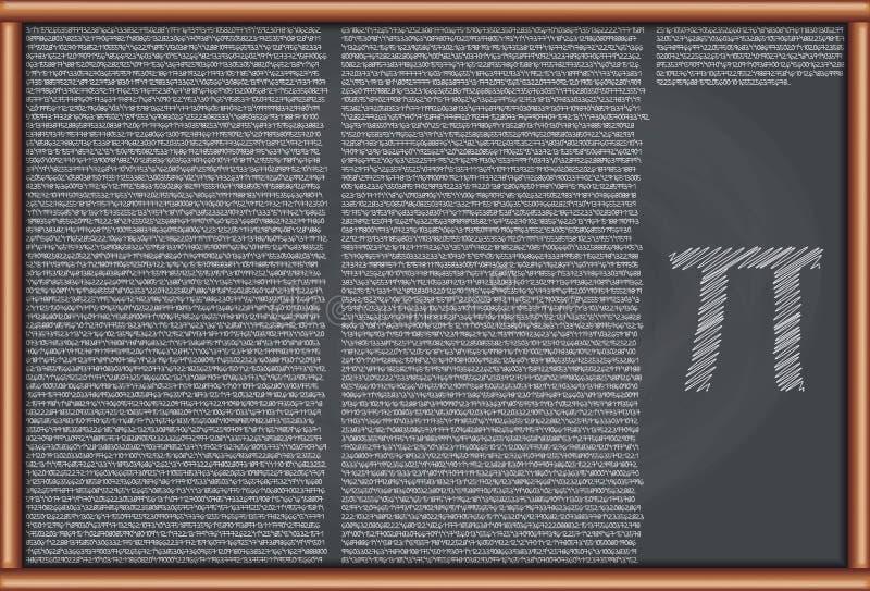 Svart tavla med nummerPI till många decimal royaltyfri illustrationer