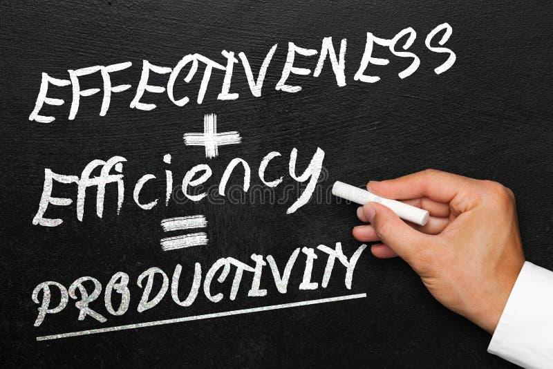 Svart tavla med texteffektivitet, effektivitet och produktivitet arkivfoton