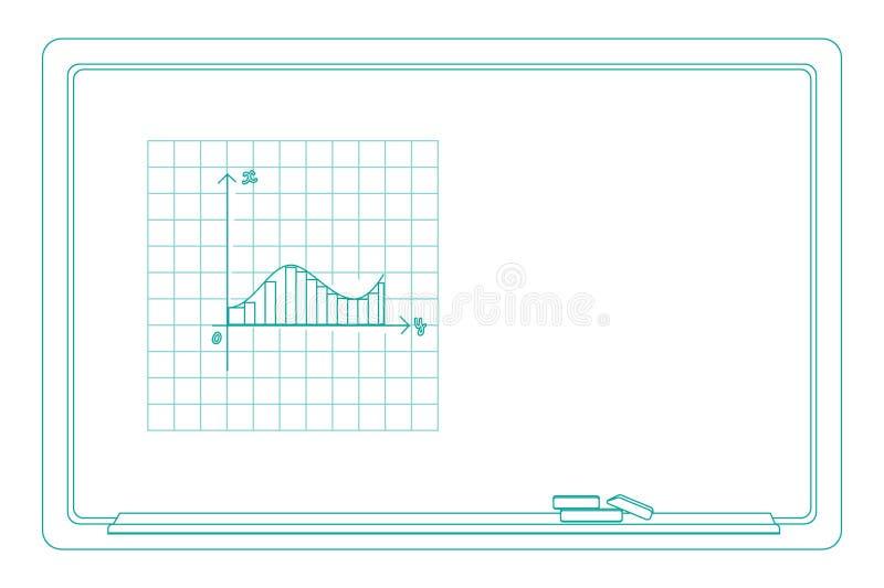 Svart tavla och krita som drar diagram royaltyfri illustrationer