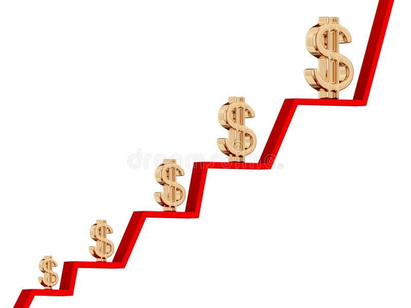 Sviluppo dei guadagni illustrazione vettoriale