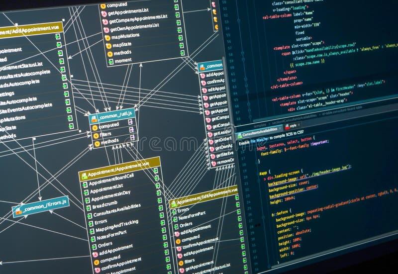 Sviluppo dell'architettura di progetto back-end Diagramma del database, markup Ambiente di sviluppo integrato fotografia stock