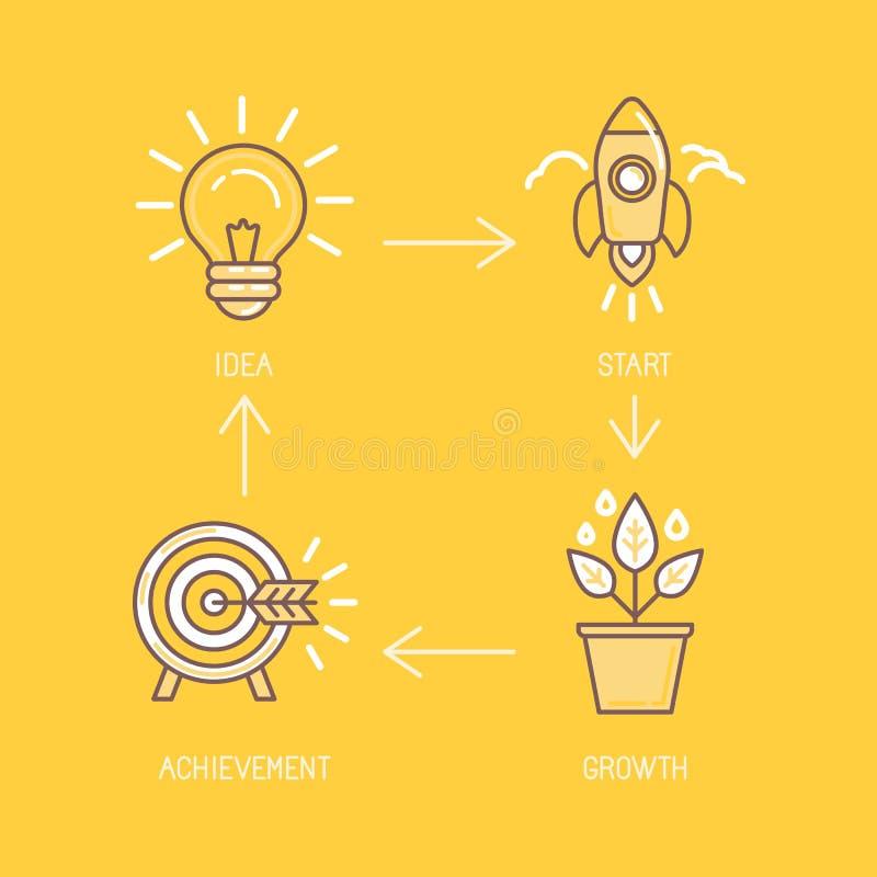 Sviluppo di affari e strategia royalty illustrazione gratis