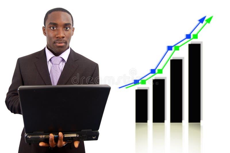 Sviluppo di riserva immagine stock