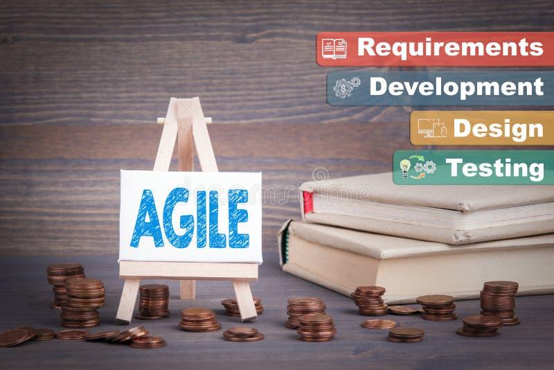 Sviluppo di software agile, concetto di affari Cavalletto miniatura con piccolo cambio immagine stock libera da diritti