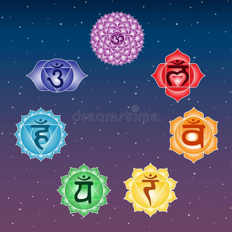 Swadhist colorido del muladhara del sahasrara del ajna del anahata de siete chakras ilustración del vector