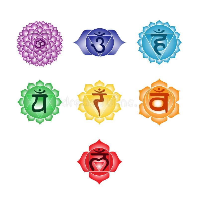 Swadhist colorido del muladhara del sahasrara del ajna del anahata de siete chakras libre illustration
