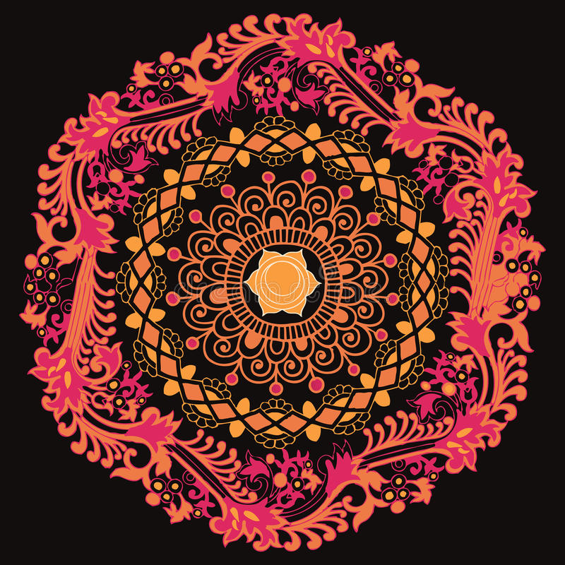 Swadhisthana Chakra бесплатная иллюстрация