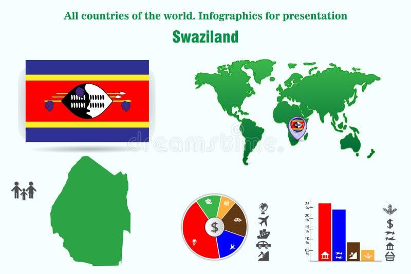 Swaziland Wszystkie kraje świat Infographics dla prezentaci ilustracji