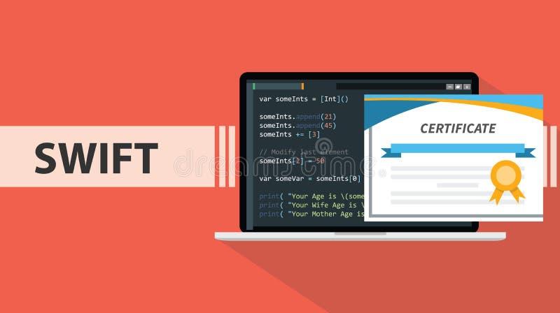 Swift die online het leren certificatieschool programmeren stock illustratie
