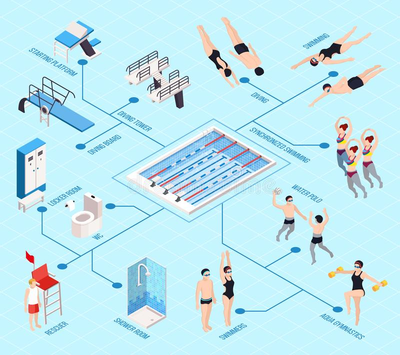 Swimming Pool Isometric Flowchart. With water games symbols isolated vector illustration vector illustration