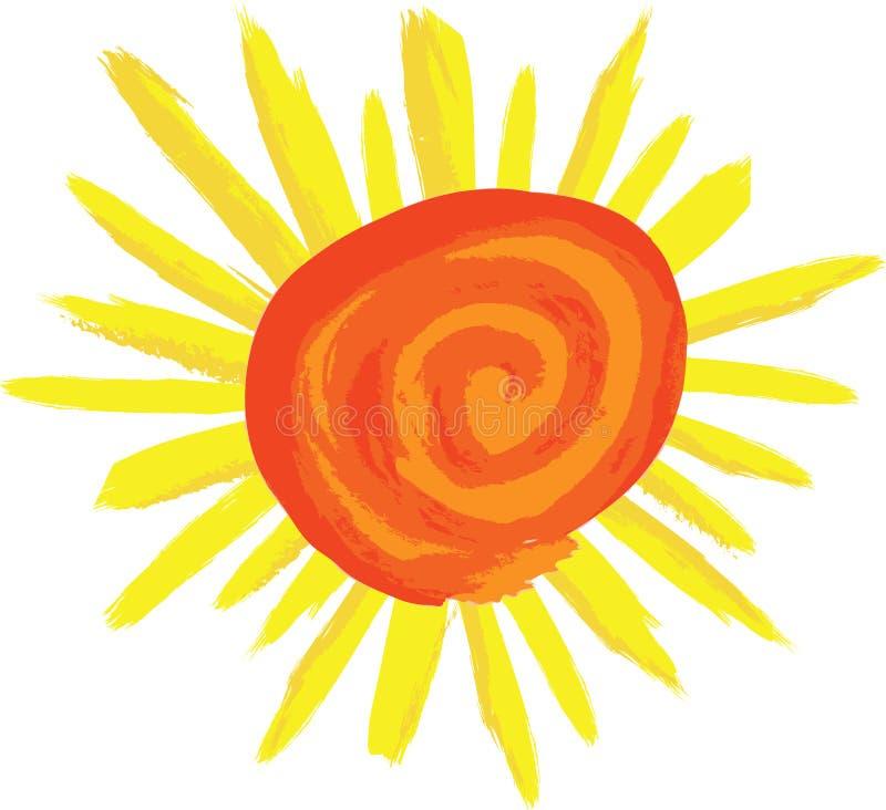swirly阳光