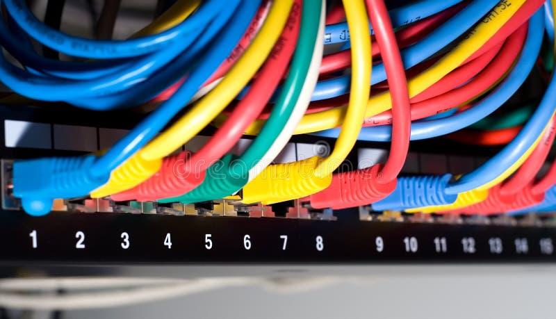 switchboard arkivbilder