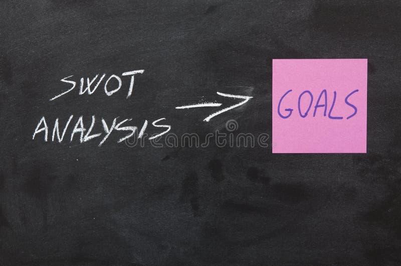 Download Swot stock image. Image of organization, model, blackboard - 19826661