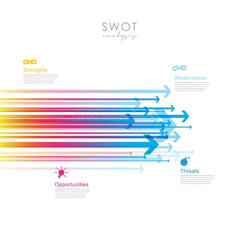 SWOT - Ameaças das oportunidades das fraquezas das forças ilustração do vetor