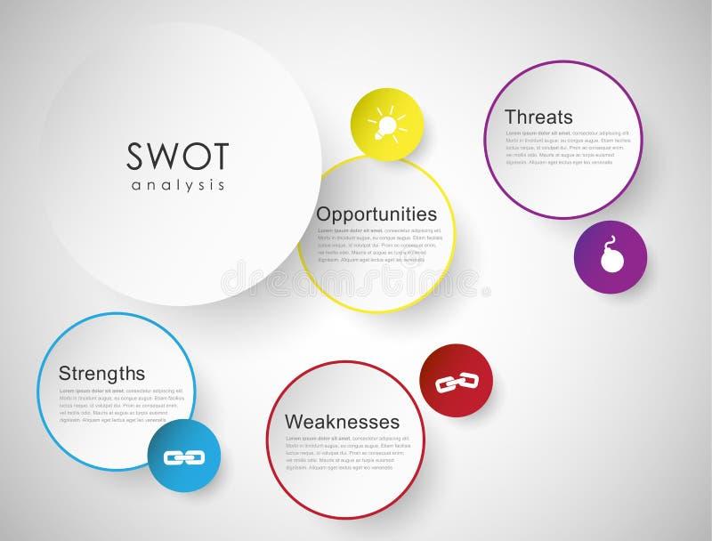 SWOT - Ameaças das oportunidades das fraquezas das forças ilustração stock