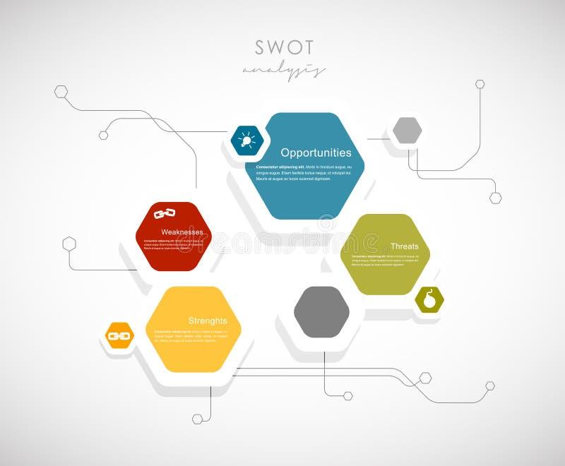 SWOT - Ameaças das oportunidades das fraquezas das forças ilustração royalty free