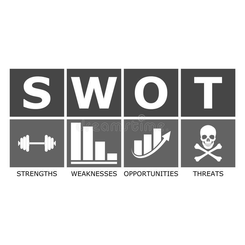 SWOT analizy biznesu diagram ilustracji