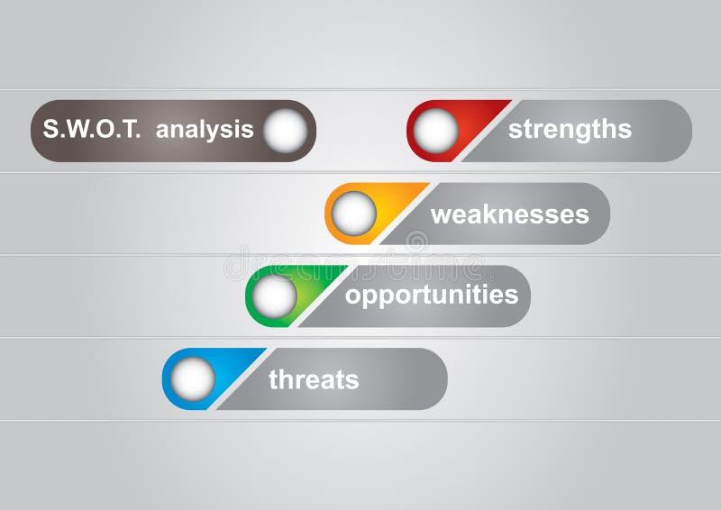 SWOT analizy diagram ilustracja wektor