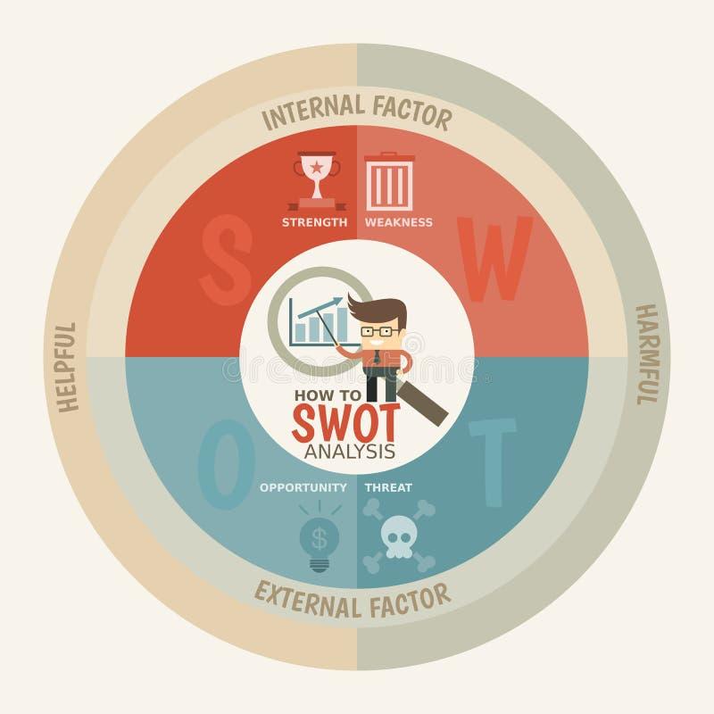 SWOT analizy infographics szablon ilustracji