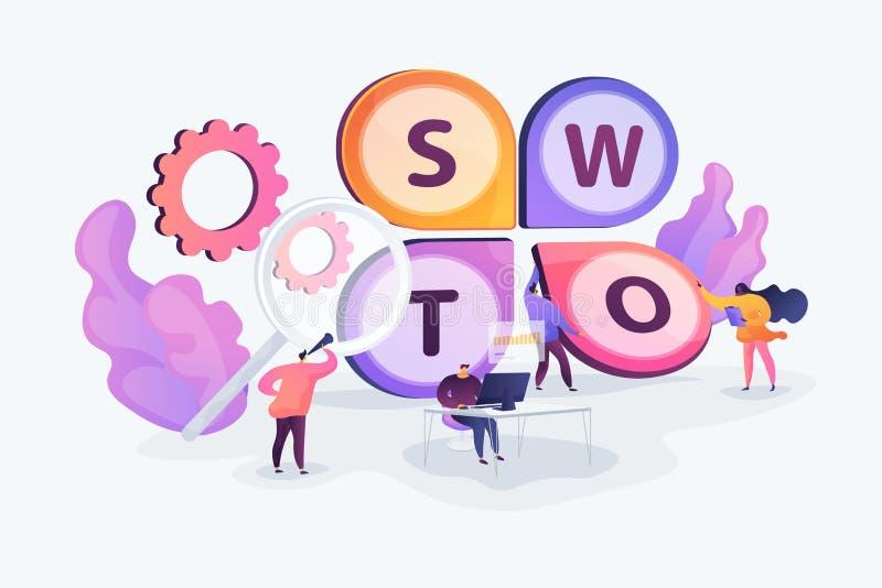 SWOT analizy poj?cia wektoru ilustracja ilustracji