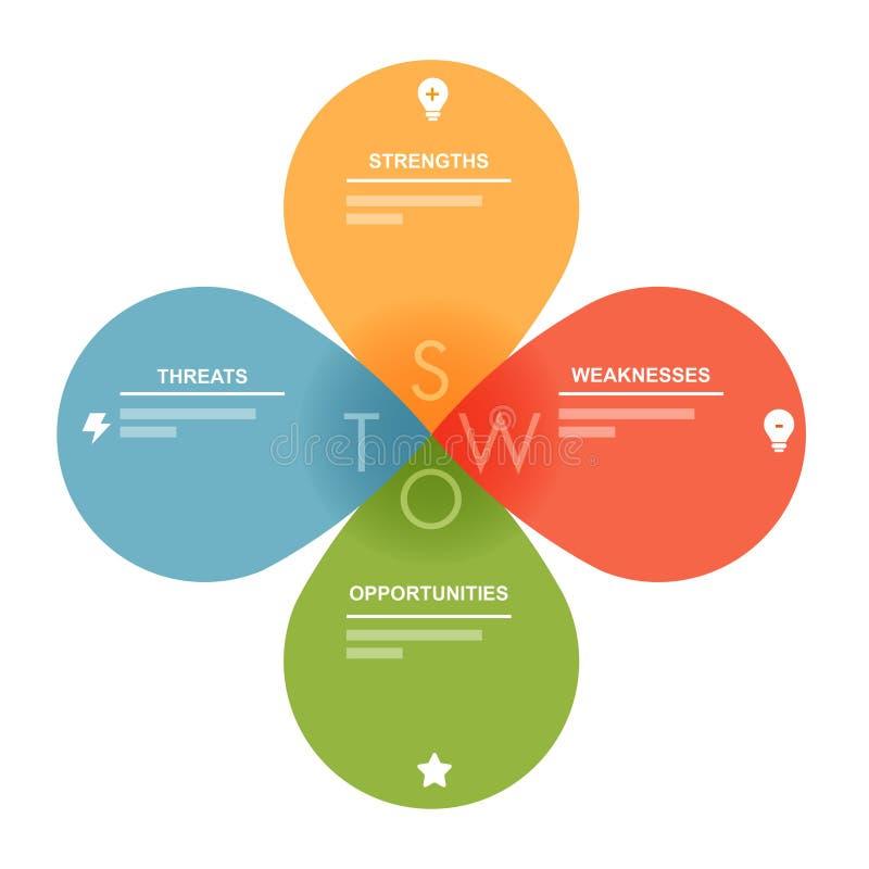 SWOT analizy strategii diagram royalty ilustracja