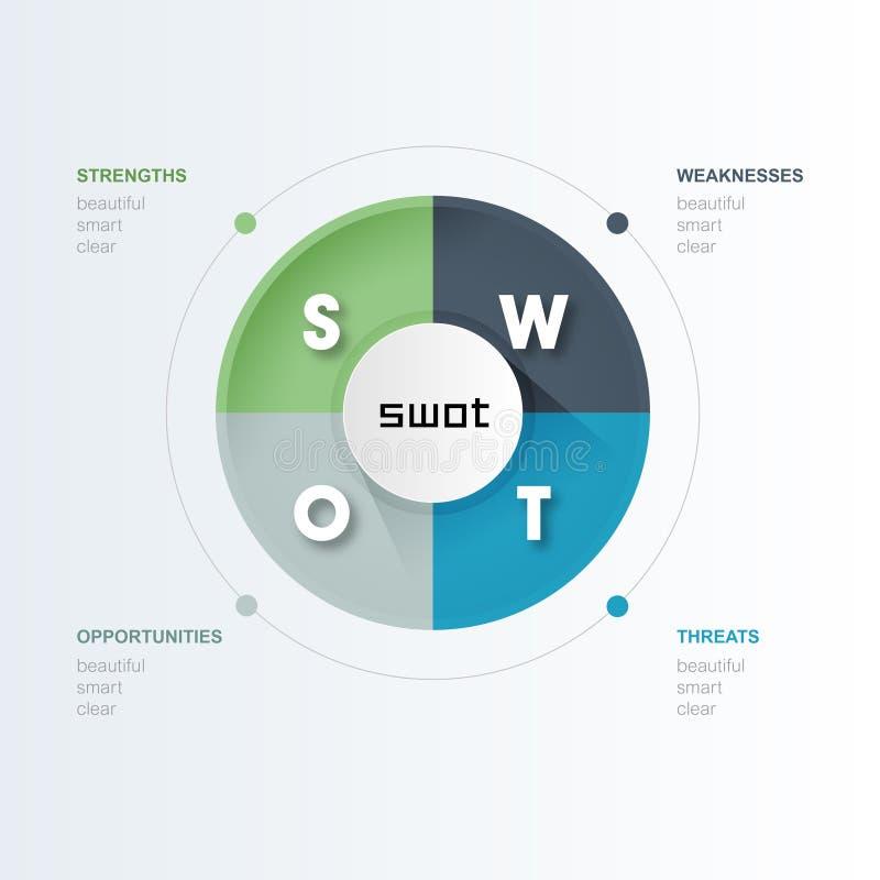 SWOT analizy strategii diagram ilustracja wektor