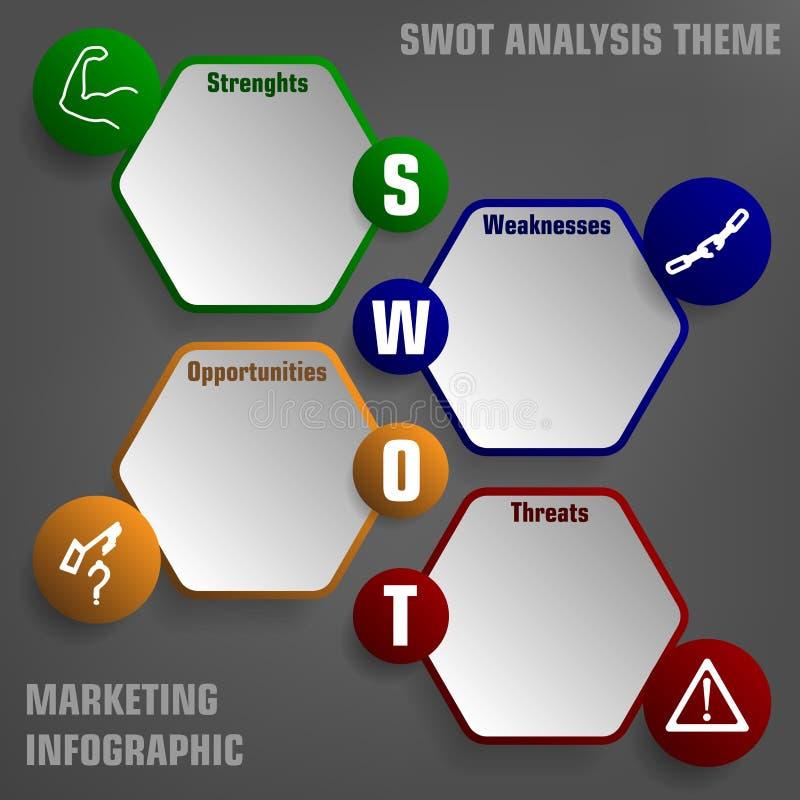 SWOT analizy temat royalty ilustracja