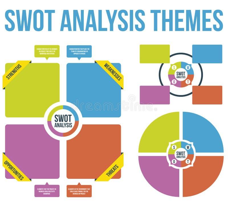 SWOT analizy tematy Wektorowi ilustracji