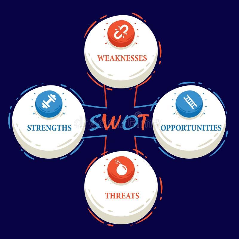 SWOT-analyse voor Zaken en Mensen royalty-vrije stock afbeeldingen