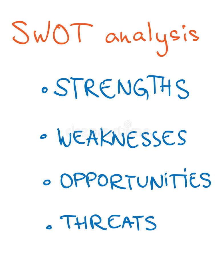 SWOT analyseconcept royalty-vrije illustratie