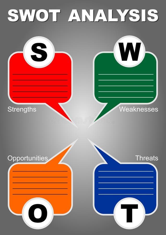 SWOT Analysediagramm mit mehrfarbigen Spracheblasen auf grauem Steigungshintergrund, infographic Schablone, Stärken, Schwächen, O stock abbildung