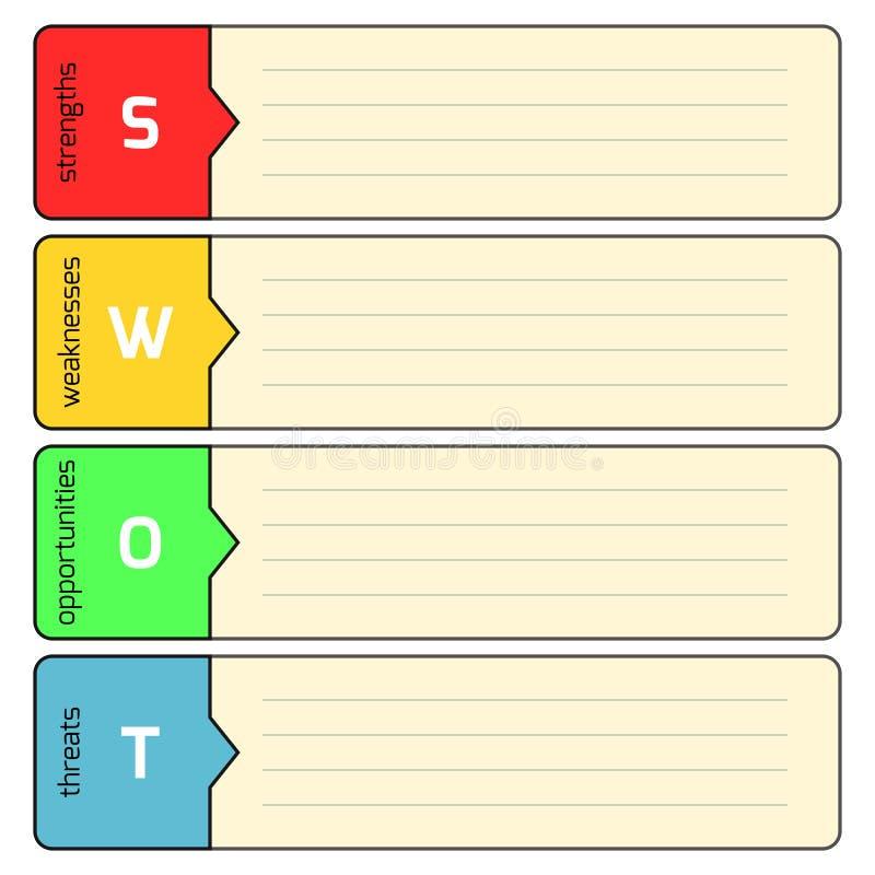 SWOT analysemalplaatje stock illustratie