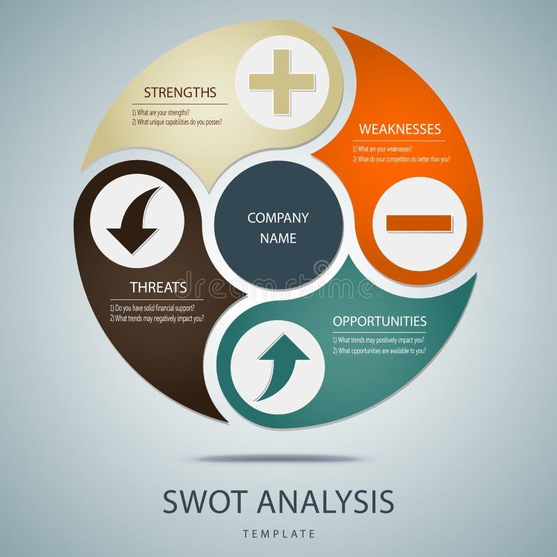 SWOT analysemalplaatje met hoofdvragen stock foto's