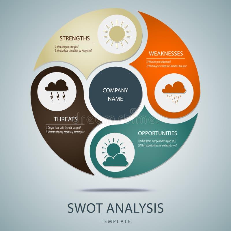 SWOT analysemalplaatje met hoofdvragen stock foto