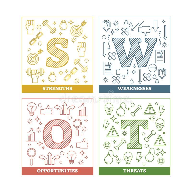 SWOT analyseprincipe, diagram van de overzichts het vectorillustratie royalty-vrije illustratie