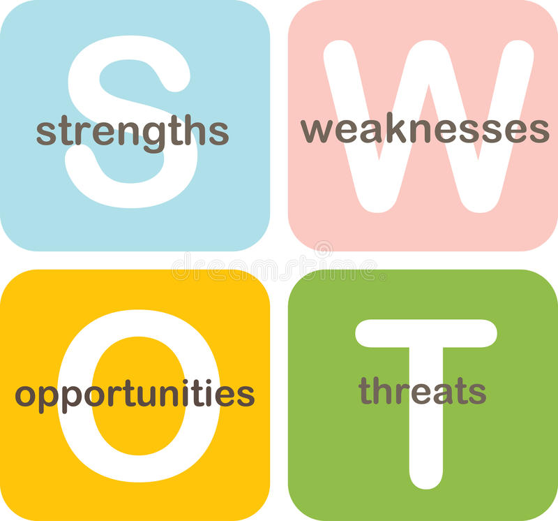Download SWOT Analysis Business Diagram Stock Illustration - Illustration: 11849009