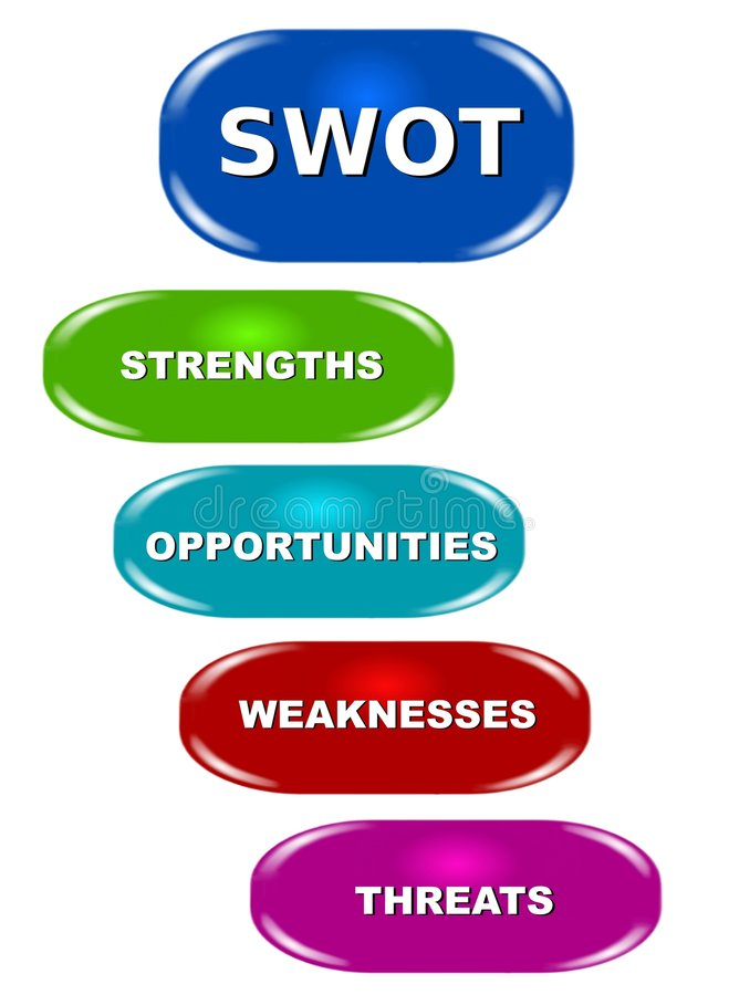 SWOT analysis buttons stock photos