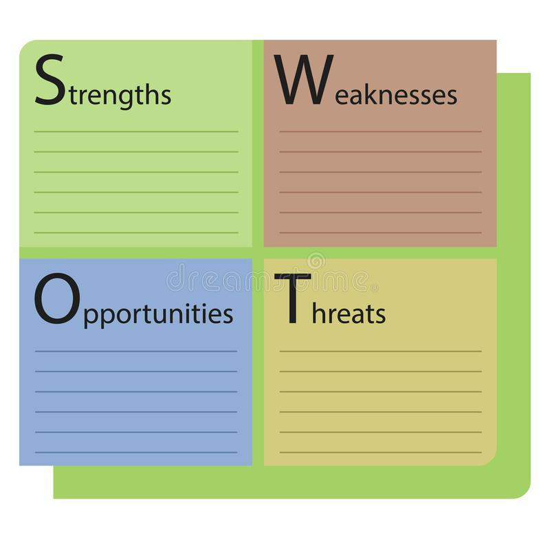 swot analysis going green A swot analysis of green mountain coffee roasters reveals the following : 11 strengths i product consistency by utilizing state-of-the-art roasting software, gmcr is therefore able to maintain their level of product consistency, ii.
