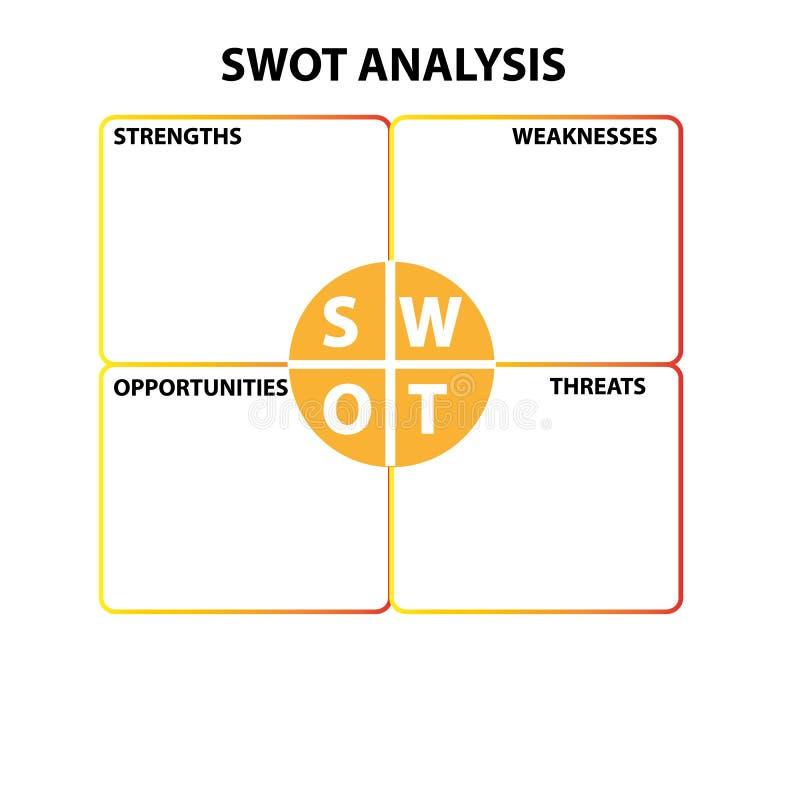 SWOT analysis vector illustration