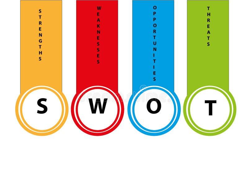 SWOT analysis stock illustration