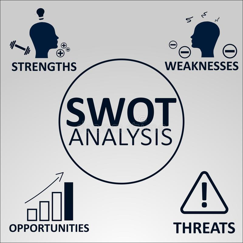 SWOT Analysis Concept. Strengths, Weaknesses, Opportunities and Threats of the Company. Vector illustration with Icons vector illustration