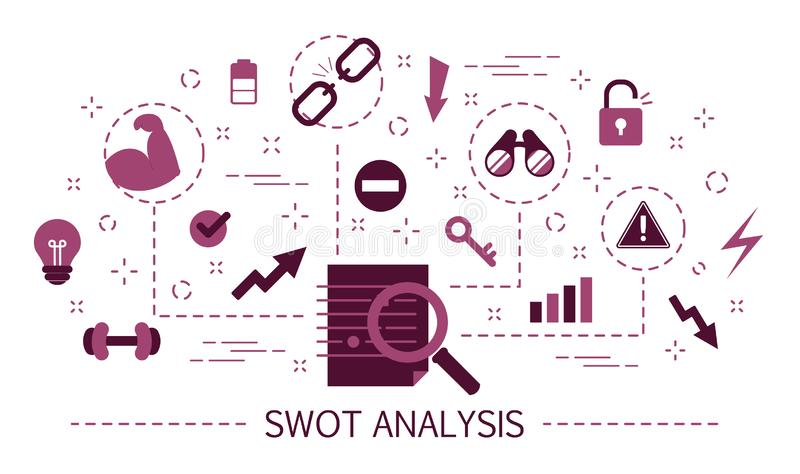 SWOT Analysis concept. Strengths, weaknesses and threats royalty free illustration