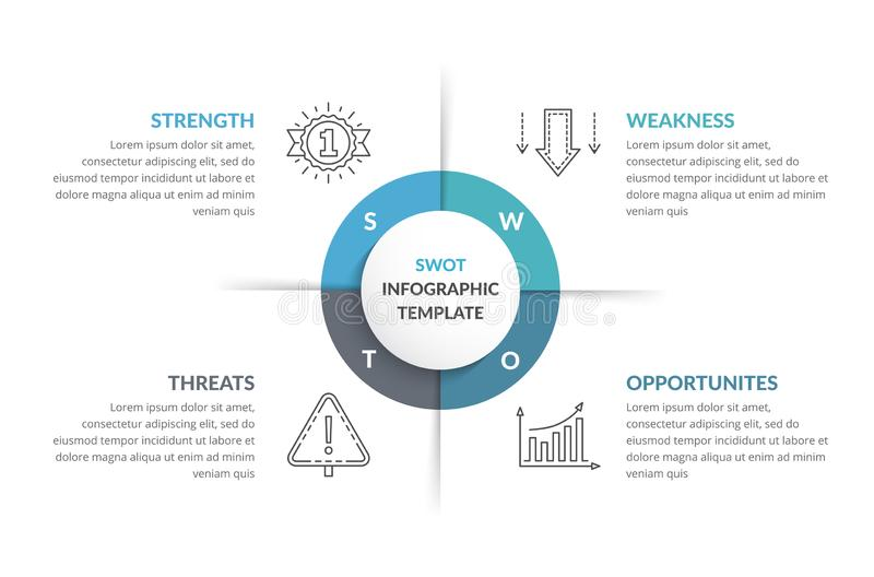 SWOT Analysis Diagram stock illustration