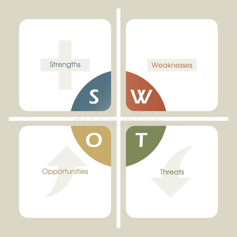 SWOT analysis template stock illustration