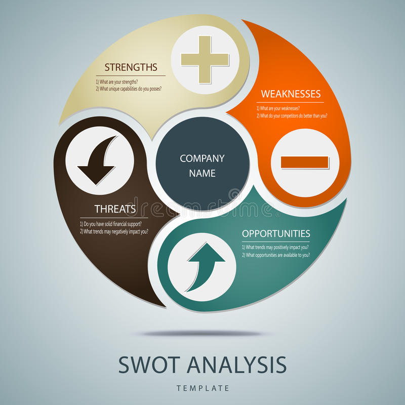 SWOT analysis template with main questions. For commercial and private use stock illustration