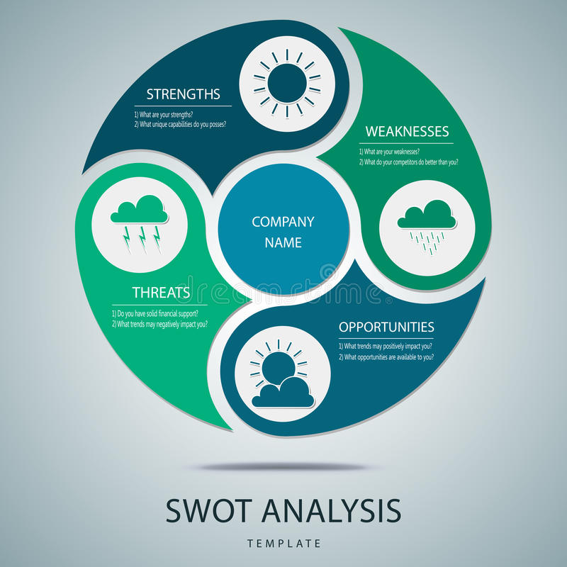 SWOT analysis template with main questions vector illustration