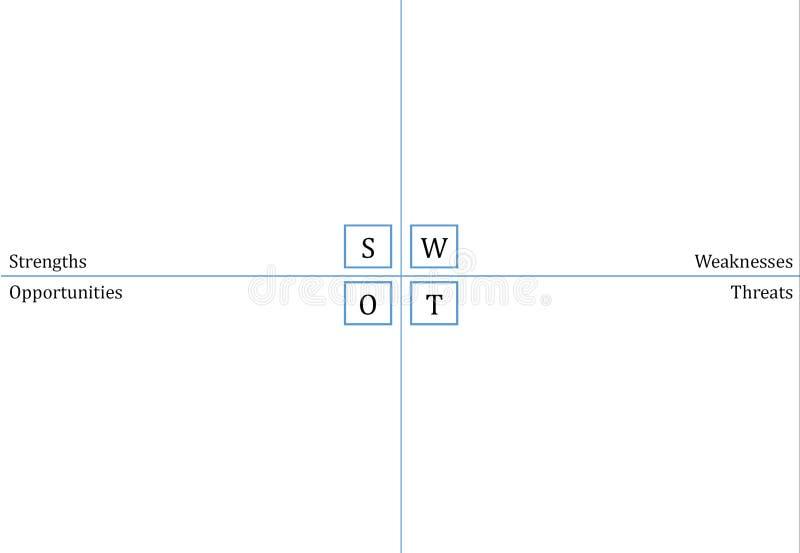 SWOT analysis template stock photos